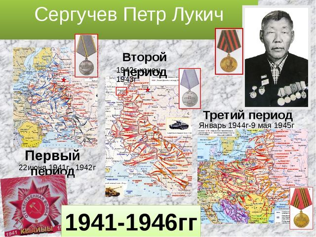 Сергучев Петр Лукич Первый период Второй период Третий период 22июня 1941г.-...