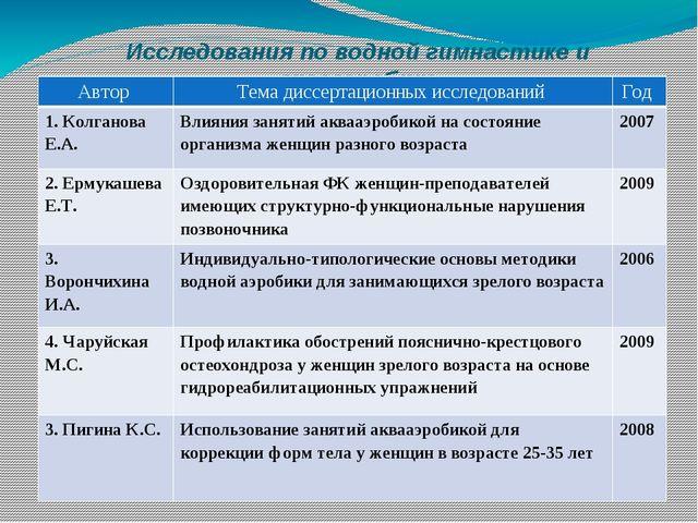 Исследования по водной гимнастике и аквааэробике Автор Тема диссертационныхис...
