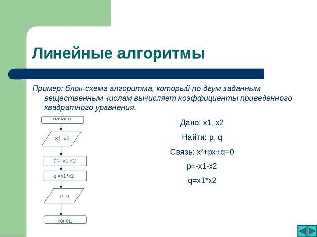 Линейные алгоритмы Пример: блок-схема алгоритма, который по двум заданным вещ...