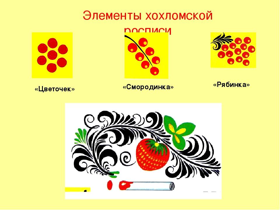 Элементы хохломской росписи «Смородинка» «Цветочек» «Рябинка»