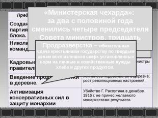 Русская авиация Русский бомбардировщик времен первой мировой войны Российские
