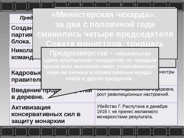 Русская авиация Русский бомбардировщик времен первой мировой войны Российские...