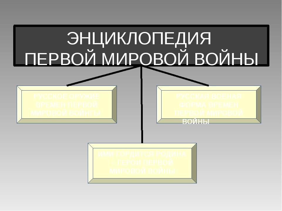 Крючков Козьма Фирсович Донской казак, первым был награжден георгиевским кре...