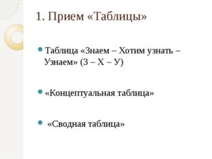 1. Прием «Таблицы» Таблица «Знаем – Хотим узнать – Узнаем» (З – Х – У) «Конце