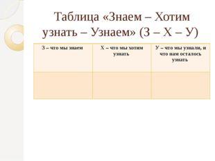 Таблица «Знаем – Хотим узнать – Узнаем» (З – Х – У) З – что мы знаем Х – что