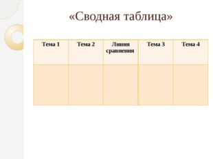 «Сводная таблица» Тема 1 Тема 2 Линия сравнения Тема 3 Тема 4