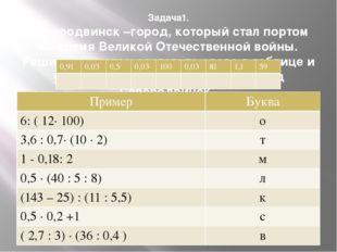 Задача1. Северодвинск –город, который стал портом во время Великой Отечествен