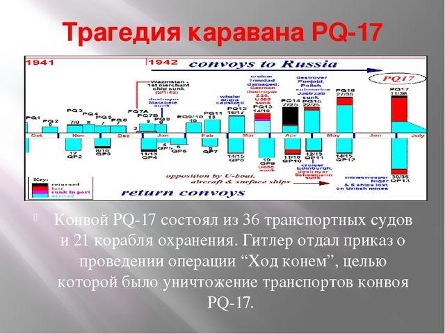 Трагедия каравана PQ-17 Конвой PQ-17 состоял из 36 транспортных судов и 21 ко...