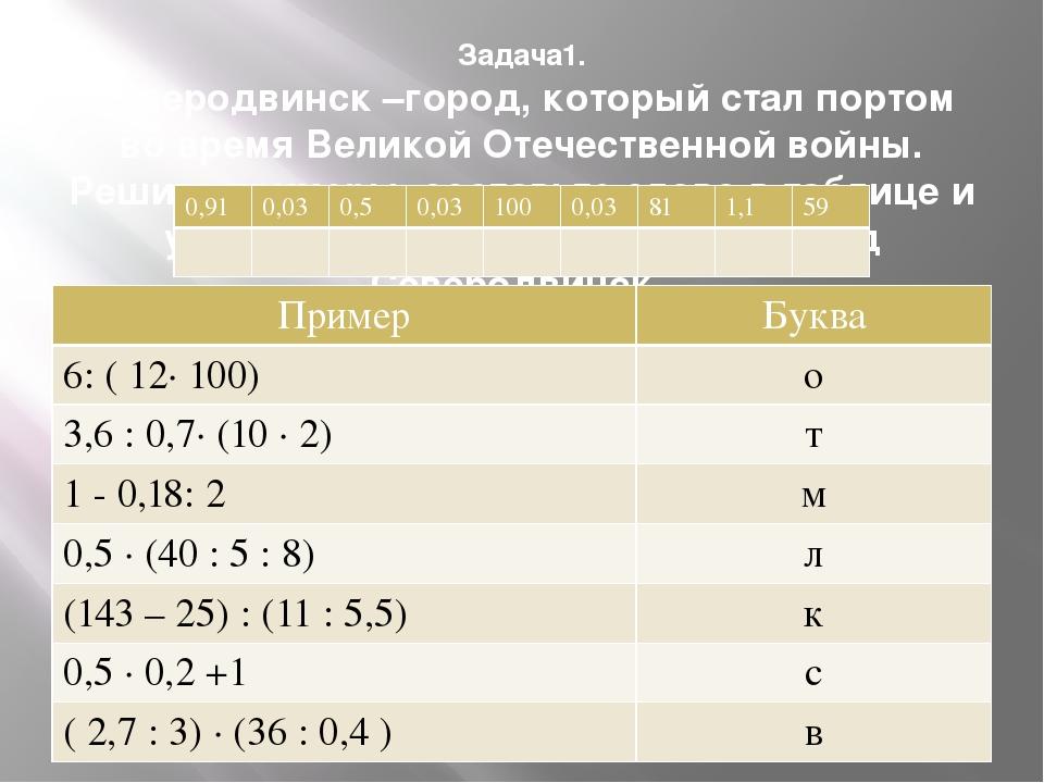 Задача1. Северодвинск –город, который стал портом во время Великой Отечествен...