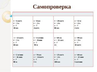 Самопроверка v = 6км/ч t = 3 ч s - ? 18км s = 8км t = 2 ч v - ? 4км\ч v = 20к