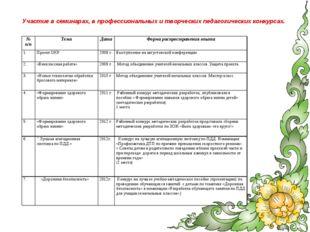 Участие в семинарах, в профессиональных и творческих педагогических конкурсах