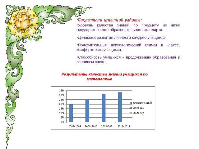 Показатели успешной работы: Уровень качества знаний по предмету не ниже госуд...