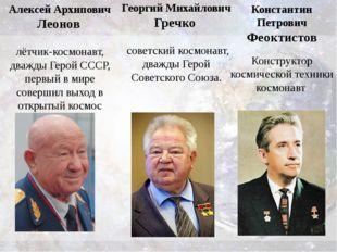 Алексей Архипович Леонов лётчик-космонавт, дважды Герой СССР, первый в мире с