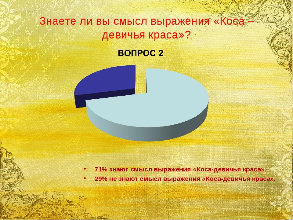 Знаете ли вы смысл выражения «Коса –девичья краса»? 71% знают смысл выражения...