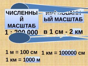 в 1 см - 2 км 1 : 200 000 1 км = 100000 см 1 км = 1000 м ИМЕНОВАННЫЙ МАСШТАБ