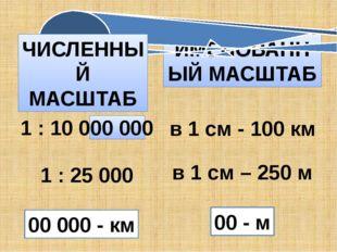ИМЕНОВАННЫЙ МАСШТАБ ЧИСЛЕННЫЙ МАСШТАБ 1 : 10000 000 в 1 см - 100 км 1 : 25