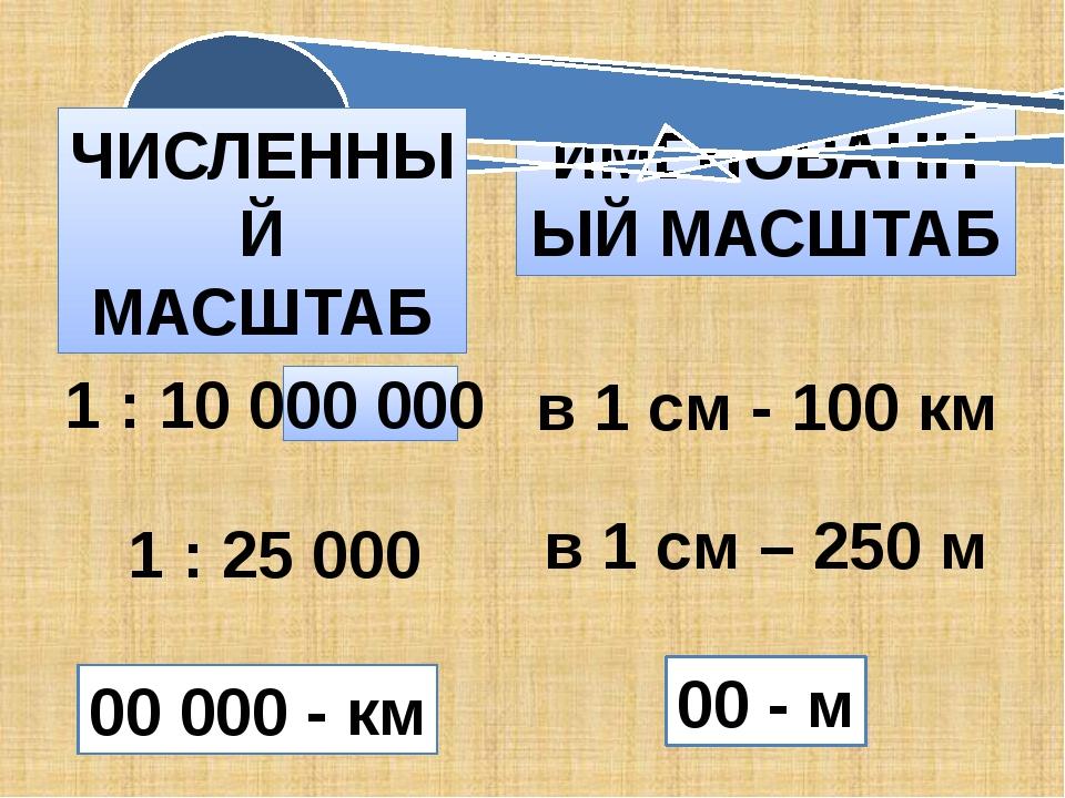 ИМЕНОВАННЫЙ МАСШТАБ ЧИСЛЕННЫЙ МАСШТАБ 1 : 10000 000 в 1 см - 100 км 1 : 25...