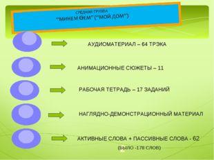 АУДИОМАТЕРИАЛ – 64 ТРЭКА РАБОЧАЯ ТЕТРАДЬ – 17 ЗАДАНИЙ НАГЛЯДНО-ДЕМОНСТРАЦИОНН
