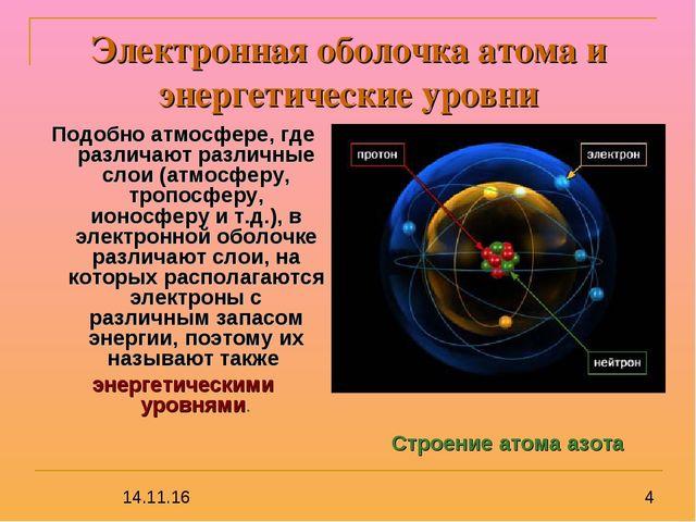 Электронная оболочка атома и энергетические уровни Подобно атмосфере, где раз...