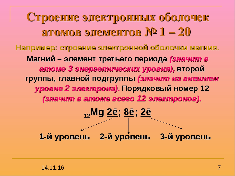 Строение электронных оболочек атомов элементов № 1 – 20 Например: строение эл...