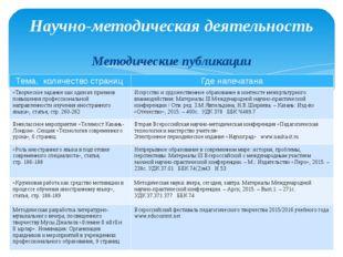 Методические публикации Научно-методическая деятельность Тема, количество стр