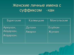 Женские личные имена с суффиксом -хан