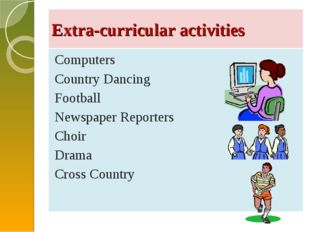 Extra-curricular activities Computers Country Dancing Football Newspaper Repo