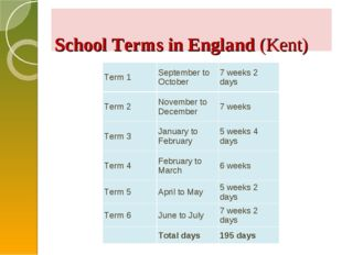 School Terms in England (Kent) Term 1 September to October7 weeks 2 days T