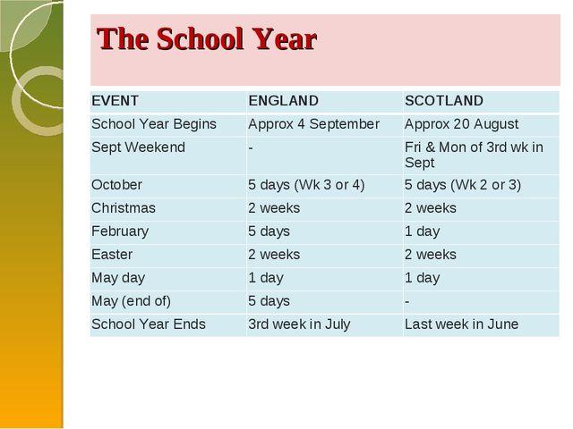 The School Year EVENT ENGLAND SCOTLAND School Year Begins Approx 4 Septemb...