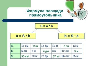 Формула площади прямоугольника S = a * b а = S : b b = S : a 90 см2 10 м 8 см