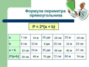Формула периметра прямоугольника Р = 2*(а + b) 30 см 15 см 14 м 48 м 70 дм 9
