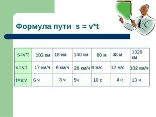 Формула пути s = v*t 102 км 3 ч 28 км/ч 80 м 4 с 102 км/ч