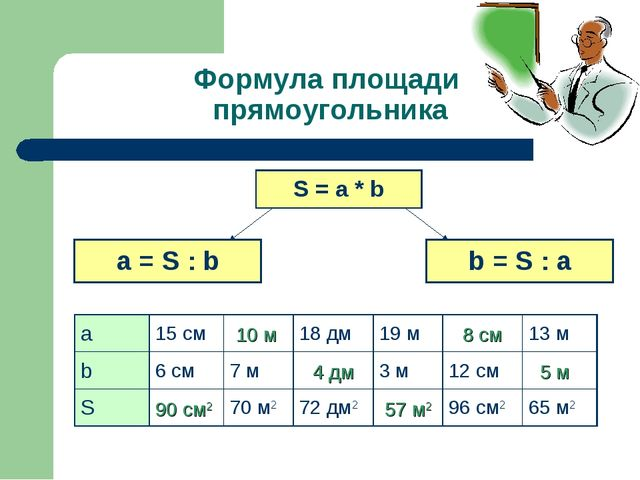 Формула площади прямоугольника S = a * b а = S : b b = S : a 90 см2 10 м 8 см...