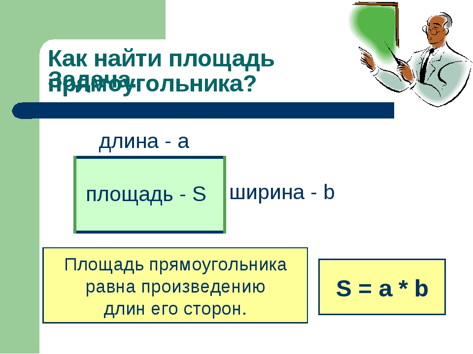 Задача. длина - а ширина - b Как найти площадь прямоугольника? Площадь прямоу...