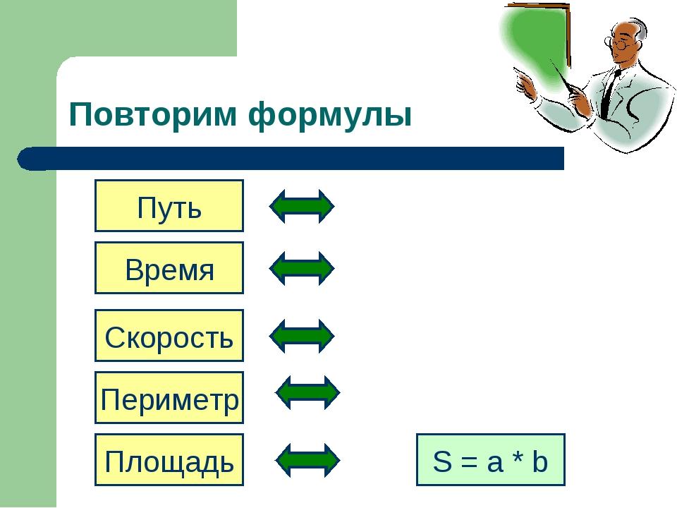 Повторим формулы Путь Время Скорость Периметр Площадь t = s : v P=2*(a+b) s =...