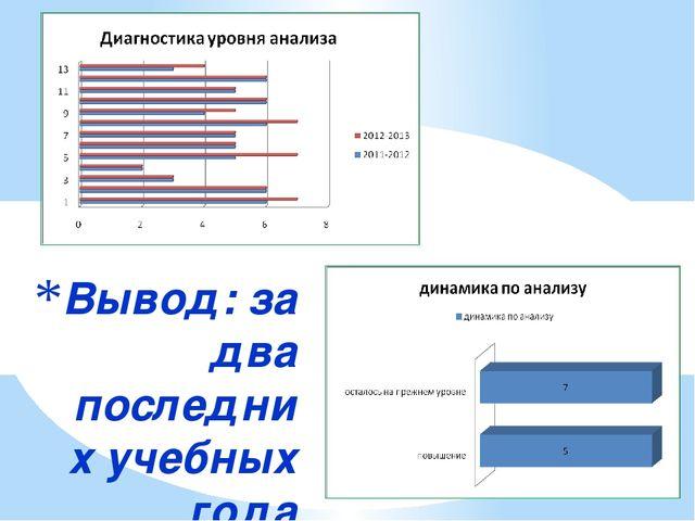 Вывод: за два последних учебных года уровень развития обобщения повысился в с...
