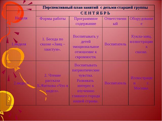 Перспективный план занятий с детьми старшей группы НеделяС Е Н Т Я Б Р Ь...