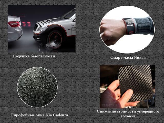 Подушка безопасности Смарт-часы Nissan Гирофобные окна Kia Cadenza Снижение...