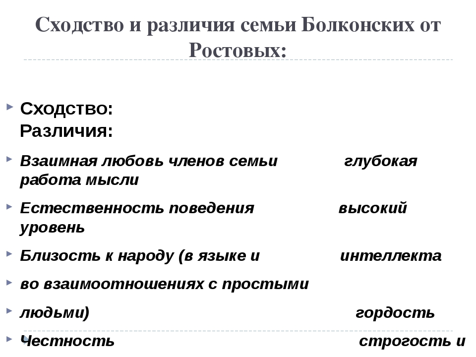 Сходство и различия семьи Болконских от Ростовых: Сходство: Различия: Взаимна...