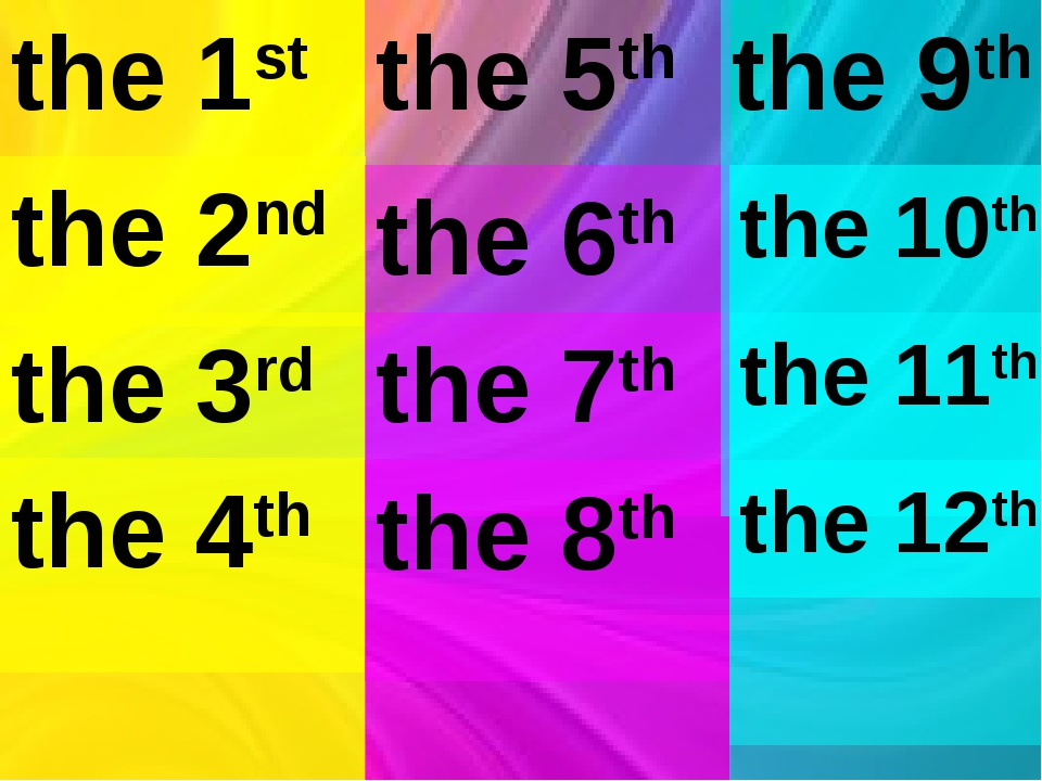the 1st the 5th the 2nd the 3rd the 4th the 6th the 7th the 8th the 9th the 1...