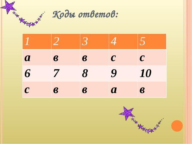 Коды ответов: 1 2 3 4 5 а в в с с 6 7 8 9 10 с в в а в