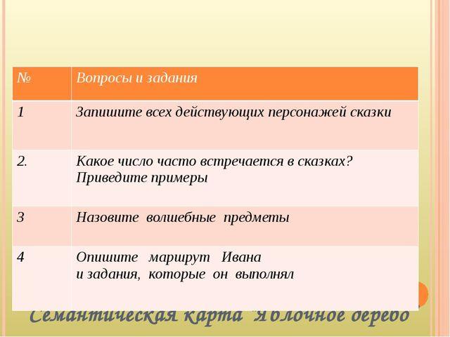 """Семантическая карта """"Яблочное дерево"""" № Вопросы и задания 1 Запишите всех де..."""