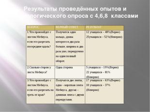 Результаты проведённых опытов и социологического опроса с 4,6,8 классами ВОПР