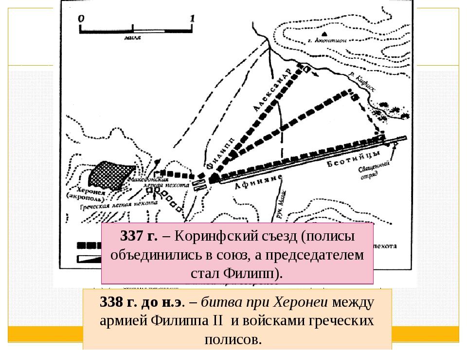 338 г. до н.э. – битва при Херонеи между армией Филиппа II и войсками греческ...