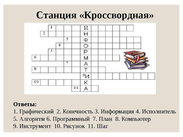 Станция «Кроссвордная» Ответы: 1. Графический 2. Конечность 3. Информация 4....