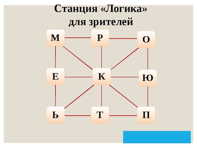 М Станция «Логика» для зрителей Р Е Ю Т О Ь П компьютер К