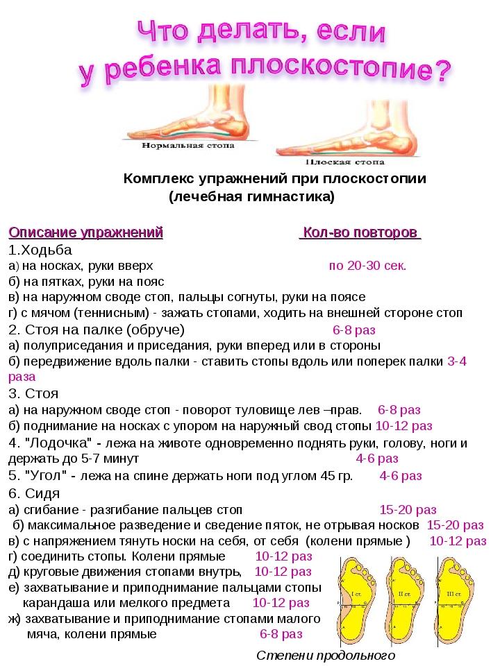 Комплекс упражнений при плоскостопии (лечебная гимнастика) Описание упражнен...