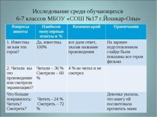Исследование среди обучающихся 6-7 классов МБОУ «СОШ №17 г.Йошкар-Олы» Вопрос
