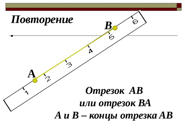 A B Отрезок AB или отрезок ВА A и B – концы отрезка AB Повторение.