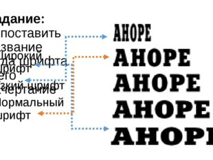 Задание: сопоставить название вида шрифта и его начертание Широкий шрифт Узки